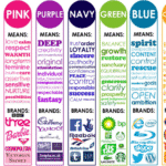 Web Design & Color Psychology