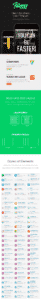 Presentation - Fitness WordPress Theme Elements