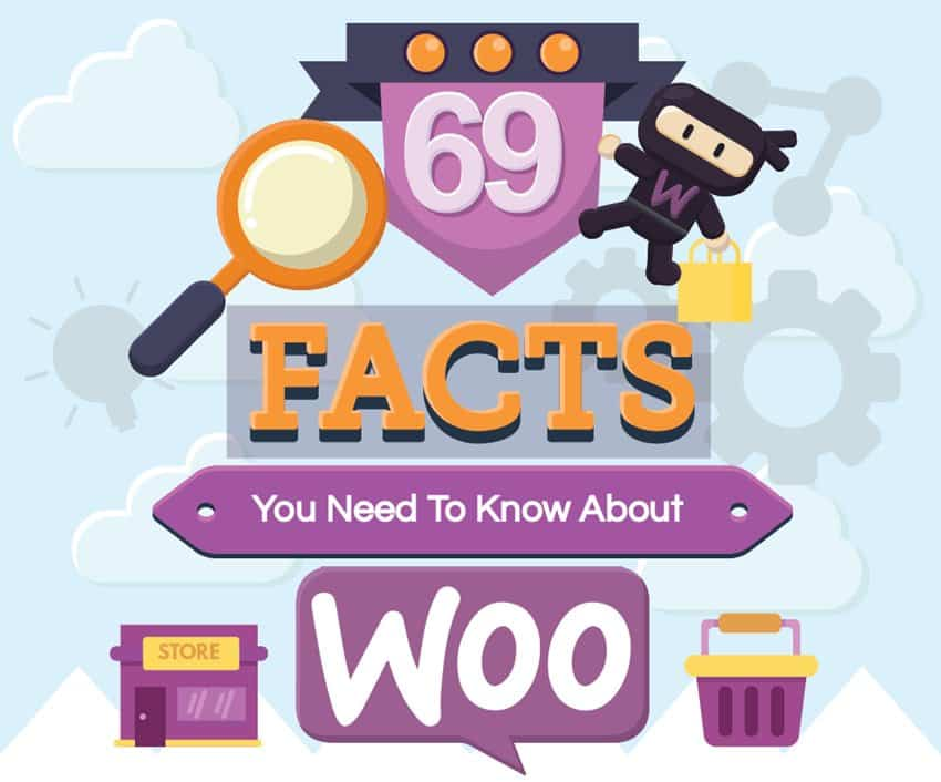 WooCommerce Facts and infographic