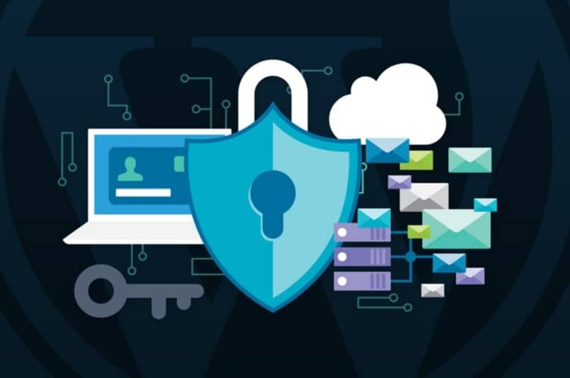 Protect Your WordPress Website With Basic Security Practices