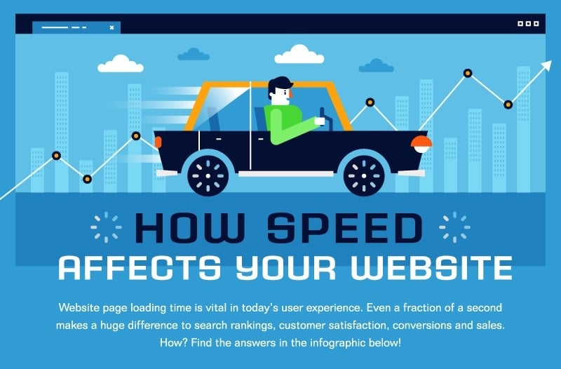 Speed up Your Website - Infographic