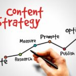 10 Of The Best Content Marketing Digital Strategies