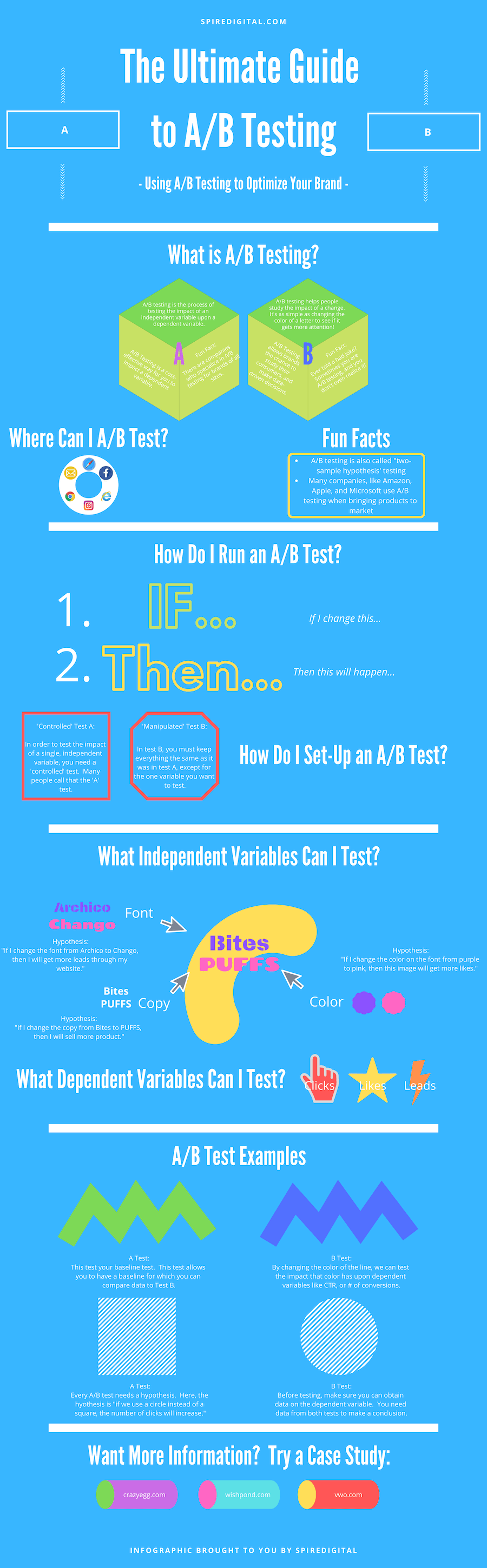 The Ultimate Guide to A/B Testing - Infographic
