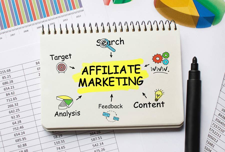 Why Affiliate Marketing Programs Work For Your Business Sales