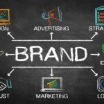 How To Create Branding For Your Website