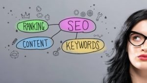Top 20 Reasons To Include SEO In Your Digital Marketing Strategy