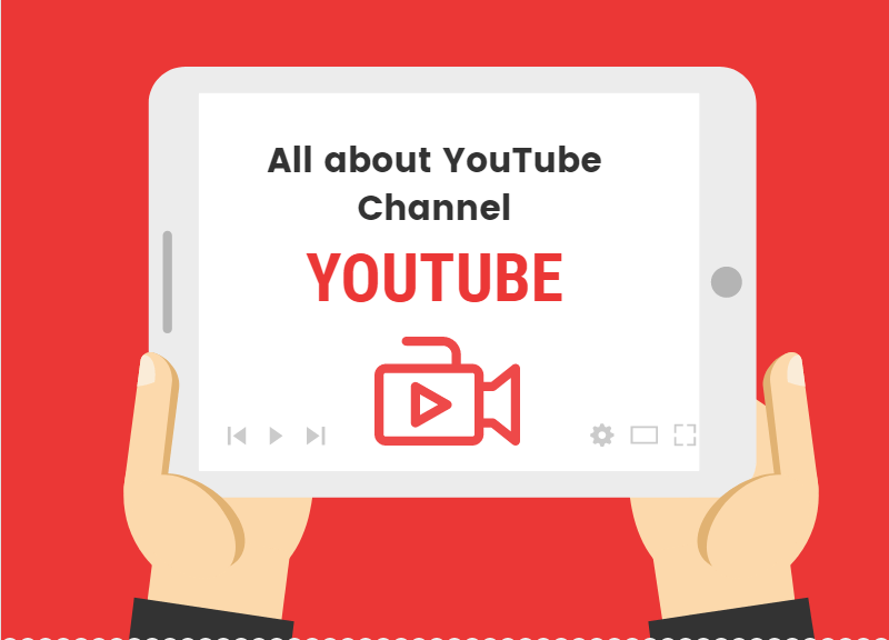 YouTube Channel Design All About Channel and Video Design (2)