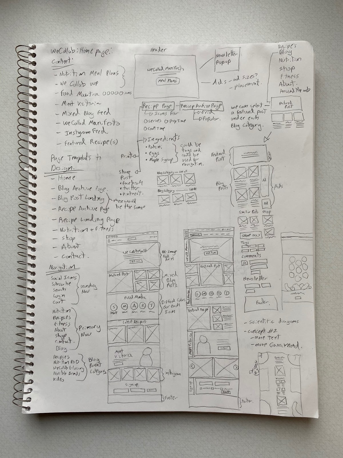 A sketch of our plans for the Iteration Insights website