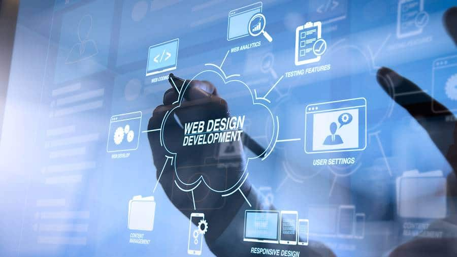 5 Elements And Principles Of A Well-Designed Website
