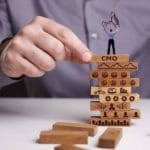 What Can An Outsourced CMO Do And When Do You Need Them?