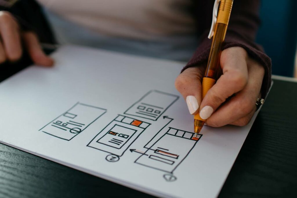 3 Steps to Understanding User Behavior and Improving the UX