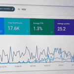 How to Generate the Best ROI Using Powerful SEO Strategies